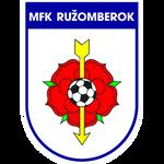 Ружомберок