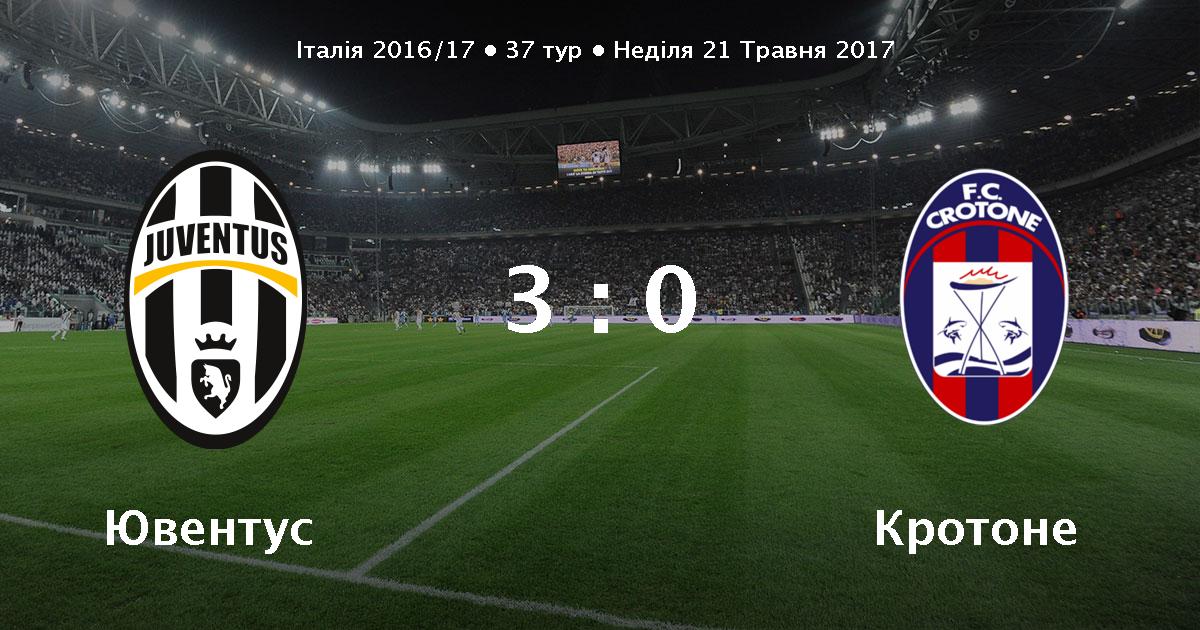 Матч Ювентус - Кротоне - 3 0   онлайн 9520fce21dfdd