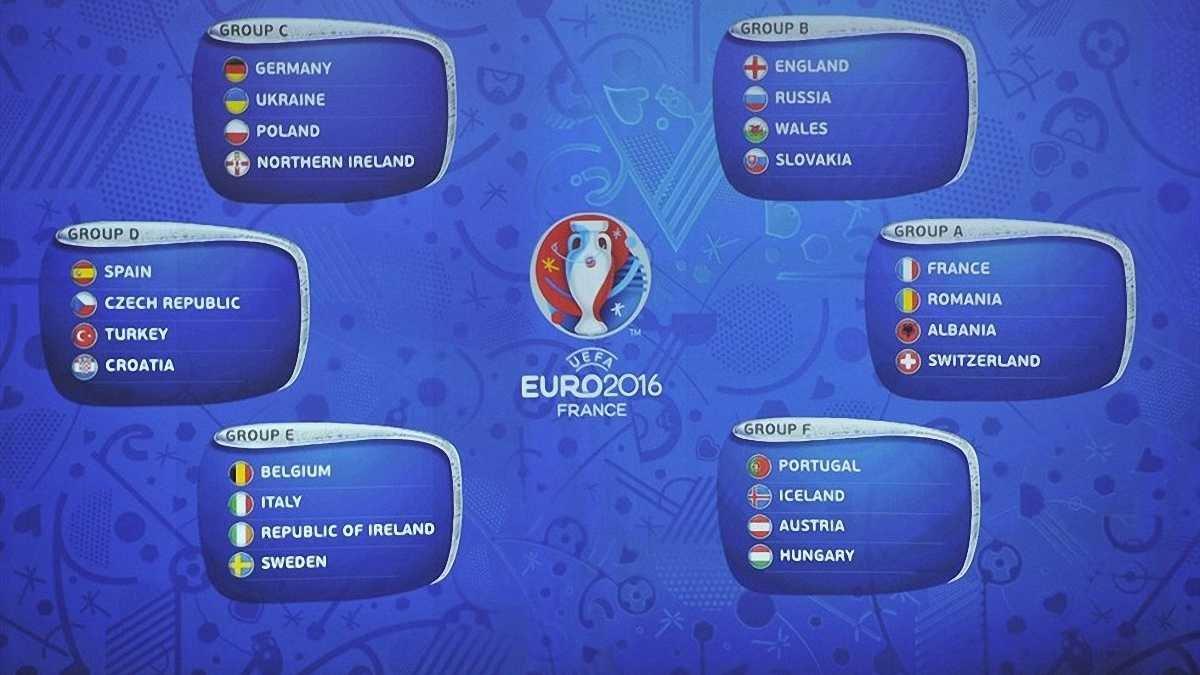Евро-2016: подробный календарь всех матчей