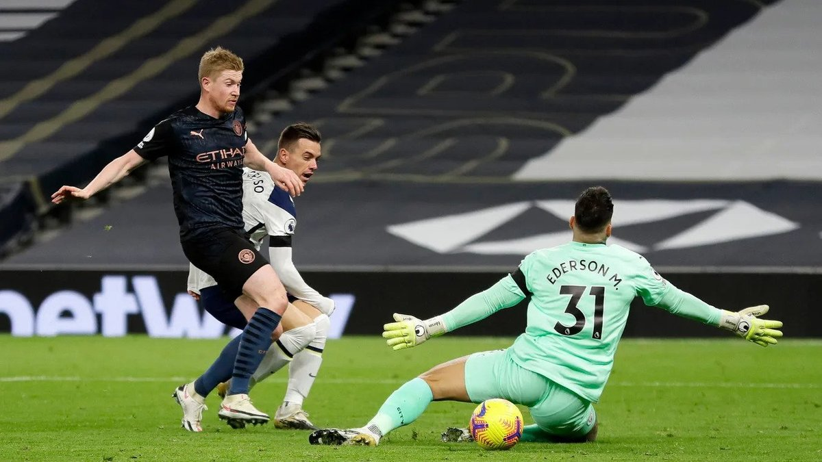Тоттенхем – Манчестер Сіті – 2:0 – відео голів та огляд матчу