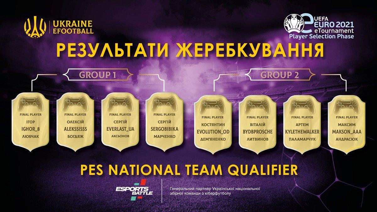 Вмикайся на фінал кваліфікації ЧЄ-2022 серед жіночих команд Україна – Чорногорія