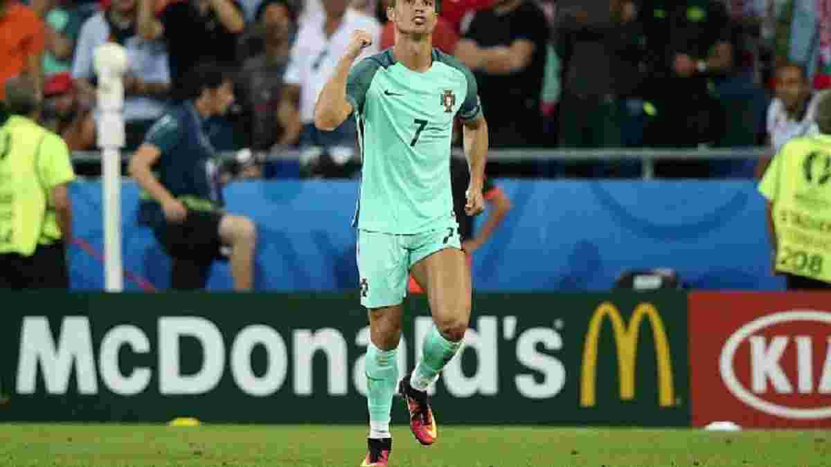 Роналду повторив рекорд Платіні за кількістю голів на чемпіонатах Європи