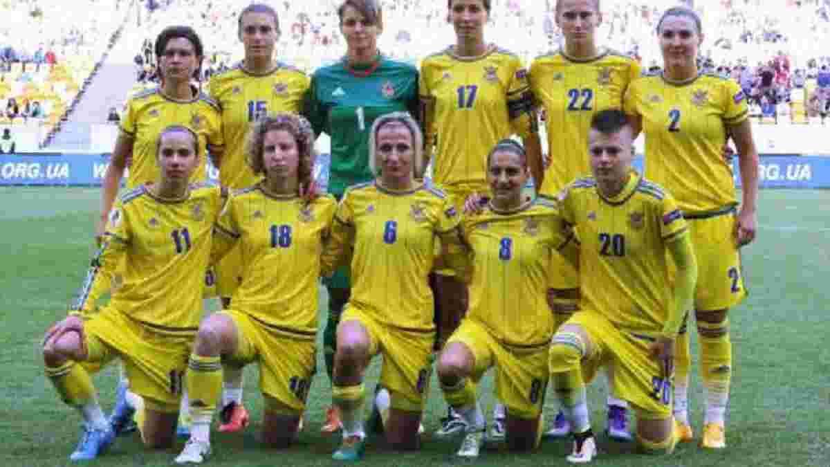 Женская сборная Украины проиграла Румынии в отборе Евро-2017