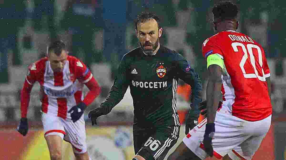 Црвена Звезда – ЦСКА – 0:0 – відеоогляд матчу