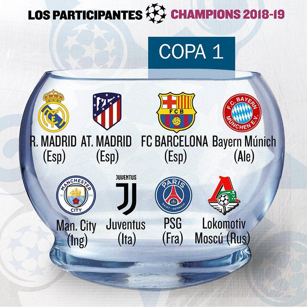 Жеребьевка Лиги чемпионов, групповой турнир, корзина 1