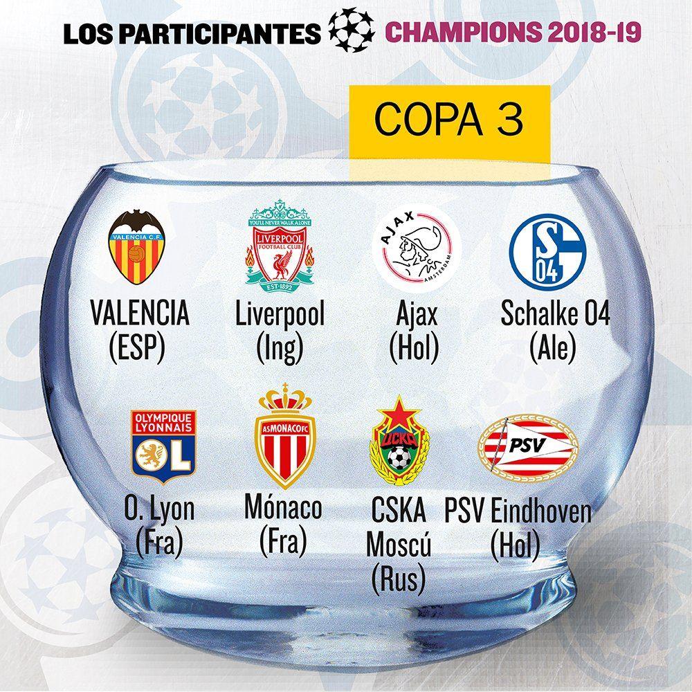 Жеребьевка Лиги чемпионов, групповой турнир, корзина 3