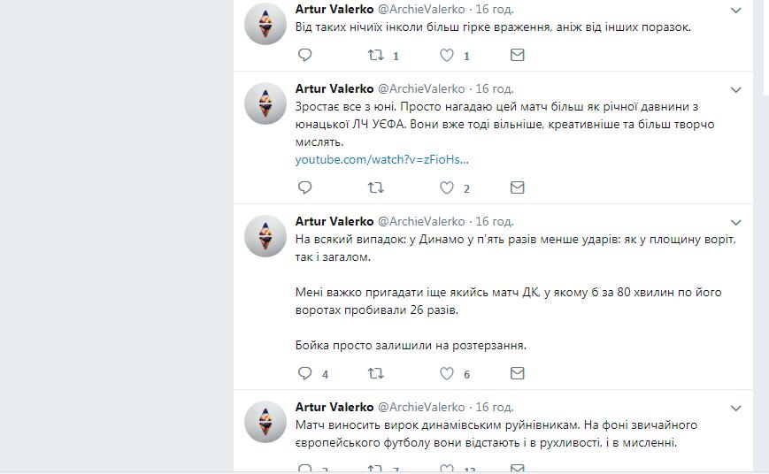 Динамо - Аякс, реакція соцмереж, Ліга чемпіонів