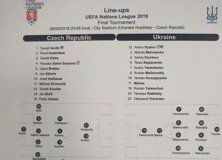 Чехія - Україна, стартові склади, онлайн, Ліга націй