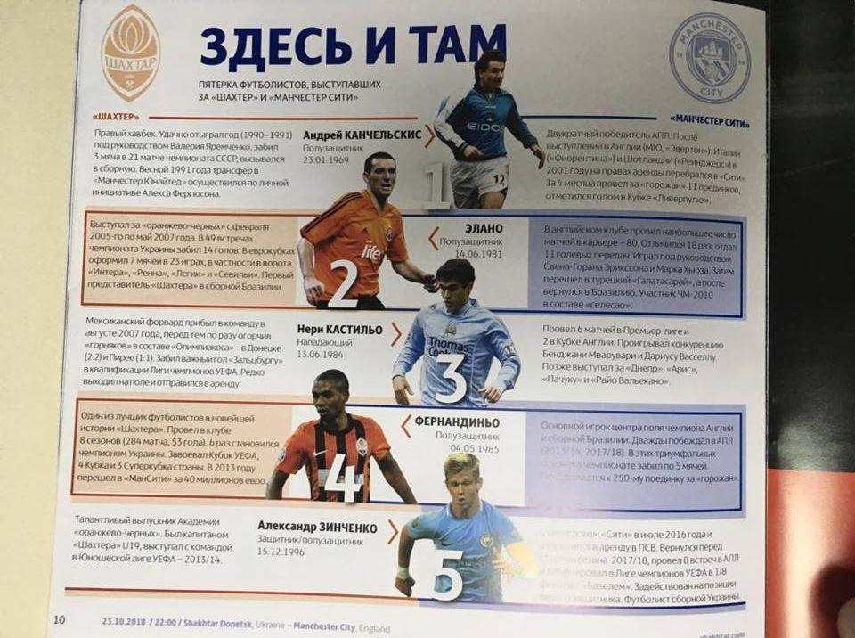 Шахтар, Манчестер Сіті, 5 гравців, грали за обидва клуби