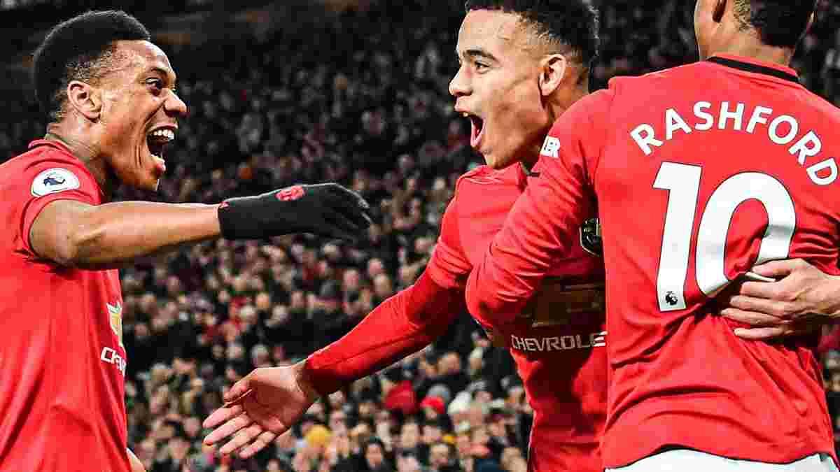 Манчестер Юнайтед – Норвіч – 4:0 – відео голів та огляд матчу
