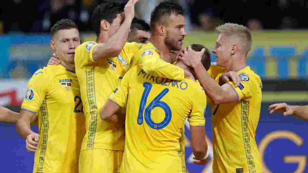 Україна дізналася календар матчів Ліги націй і регламент жеребкування відбору ЧС-2022 – важкий шлях та проблеми