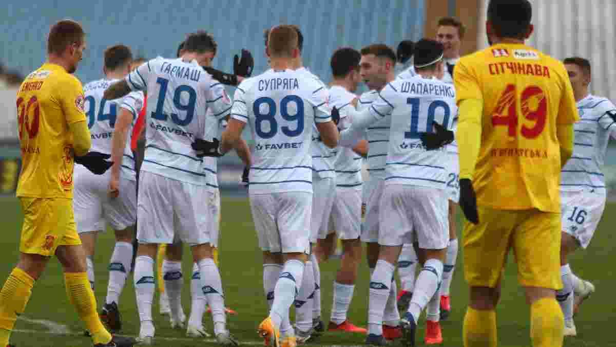 Інгулець – Динамо: Шевчук переконаний, що гол у ворота киян варто було зараховувати