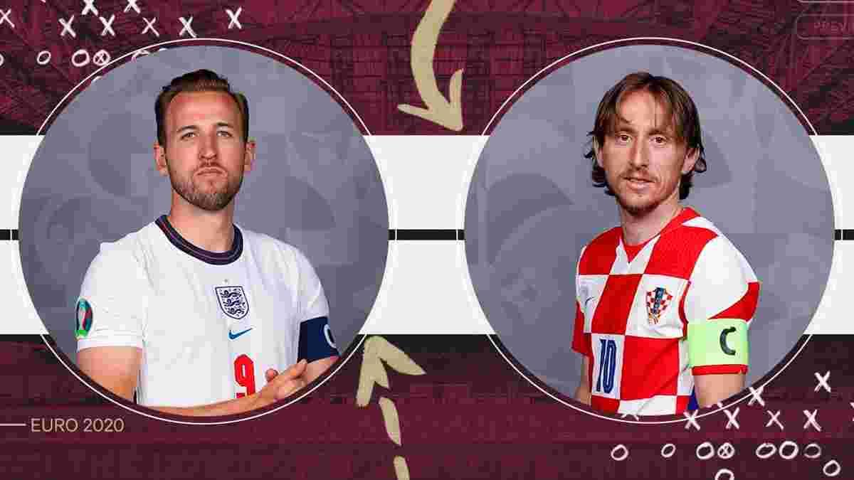 Англія – Хорватія: анонс матчу Євро-2020