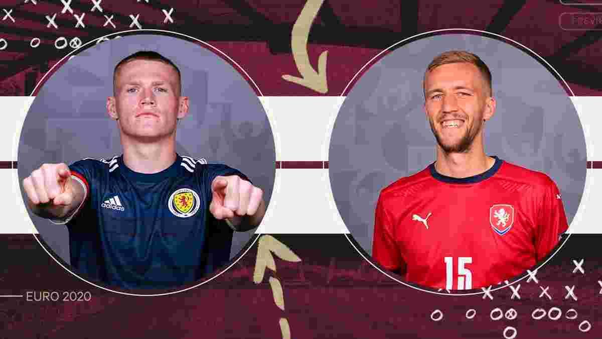 Шотландія – Чехія: анонс матчу Євро-2020