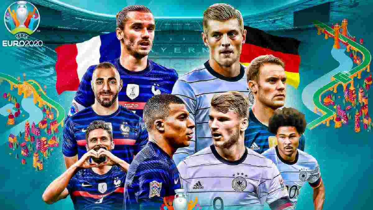 Франция – Германия: анонс матча Евро-2020