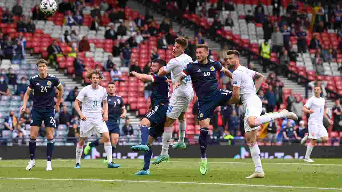 Шотландия – Чехия – 0:2 – видео голов и обзор матча
