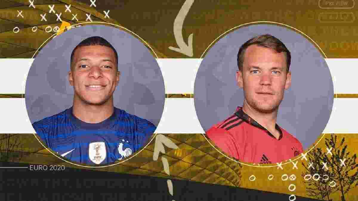 Франция – Германия: онлайн-трансляция матча Евро-2020