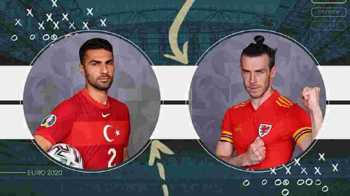 Туреччина – Уельс: онлайн-трансляція матчу Євро-2020