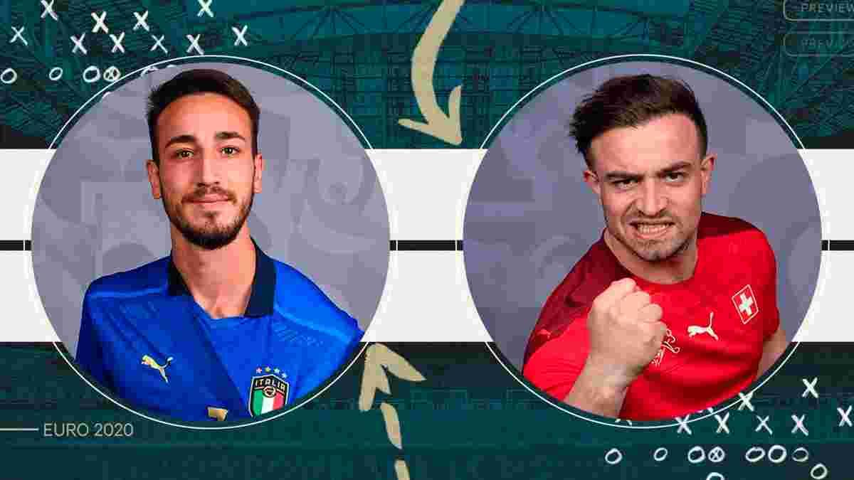 Италия – Швейцария: стартовые составы и онлайн-трансляция матча Евро-2020