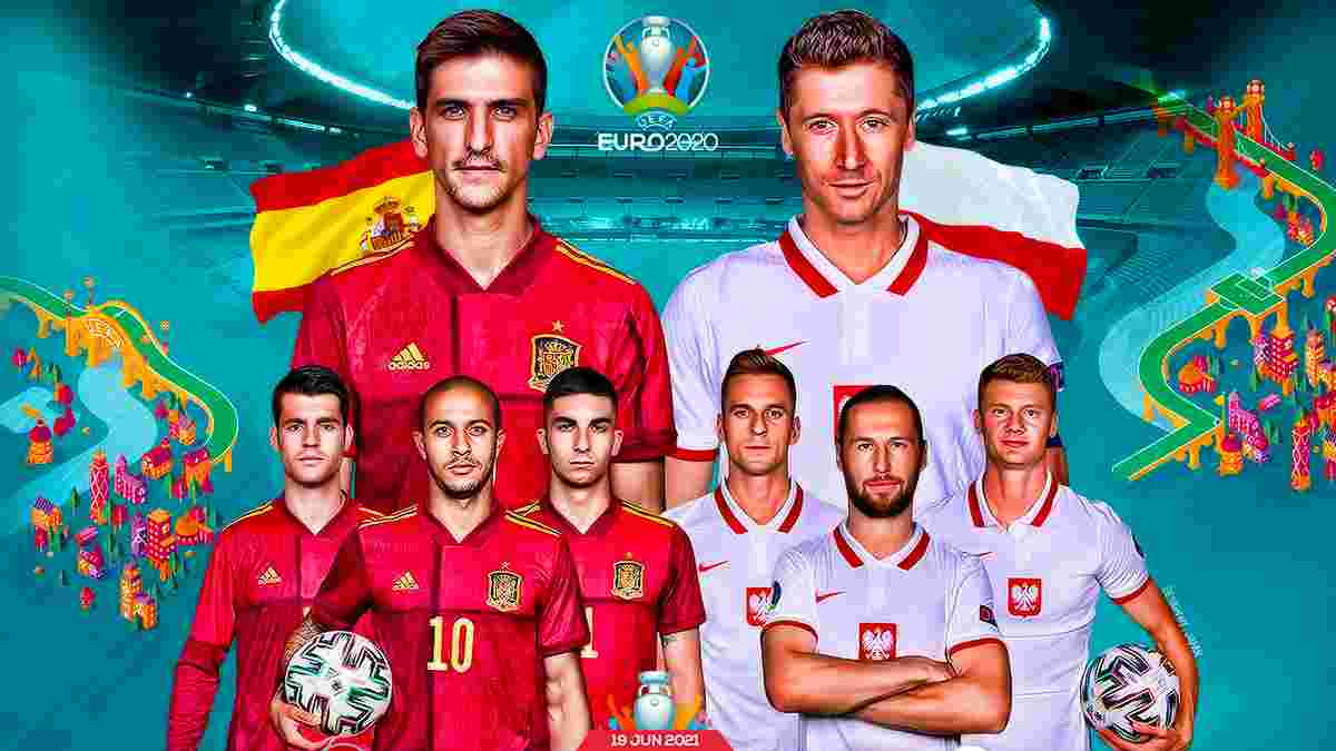 Іспанія – Польща: анонс матчу Євро-2020