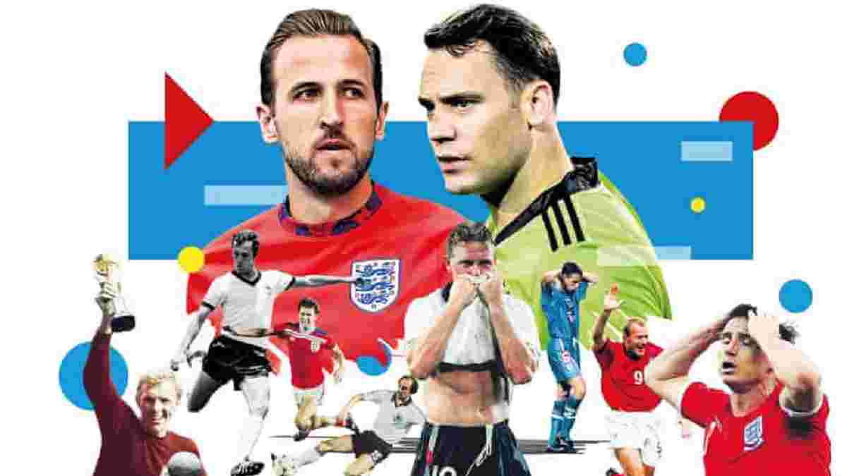 Англія – Німеччина: анонс матчу 1/8 фіналу Євро-2020
