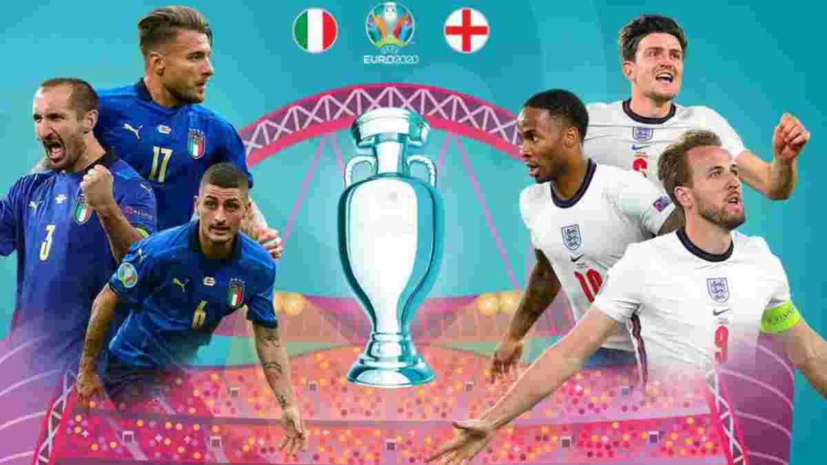 Италия – Англия: прогноз на финал Евро-2020