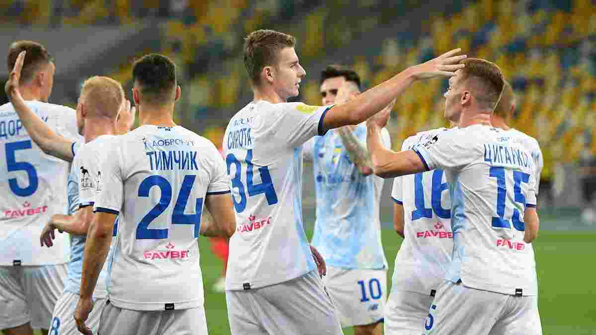 Фенербахче – Динамо: где смотреть контрольный матч – неожиданный транслятор