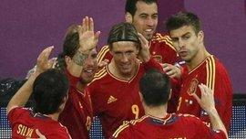 Торрес поставил двойку. Испания - Ирландия - 4:0. ВИДЕО
