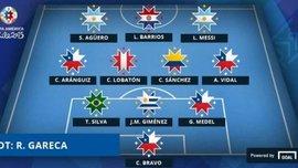 В символической сборной группового раунда Копа Америка лишь один бразилец