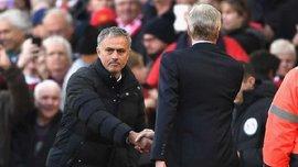 """Моурінью: Сподіваюсь, Венгер продовжить свою роботу в """"Арсеналі"""""""