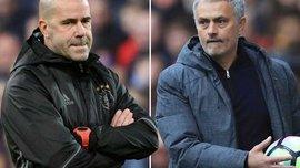 Аякс – Манчестер Юнайтед: хто переможе у фіналі Ліги Європи? Опитування