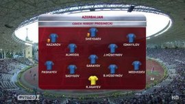 Азербайджан – Северная Ирландия – 0:1. Видео гола и обзор матча