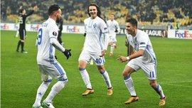 Ліга Європи 2017/18: Динамо – в трійці найрезультативніших команд