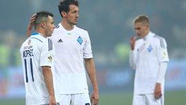 Динамо стало найуспішнішим українським клубом 2017 року у рейтингу IFFHS