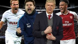 Тоттенхем – Арсенал та ще 4 матчі вікенду, які потрібно обов'язково переглянути