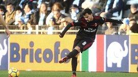 Лудогорец – Милан – 0:3 – видео голов и обзор матча