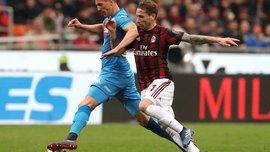 Мілан – Наполі – 0:0 – відеоогляд матчу