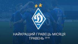 Динамо проводит голосование на лучшего игрока в мае