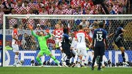 Франція – Хорватія – 4:2 – відео голів та огляд матчу