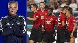 """""""Даем 100 миллионов за игрока"""": почему Манчестер Юнайтед провалил трансферный дедлайн"""