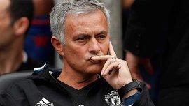 Іан Райт: Моурінью нагадує Венгера в останні роки в Арсеналі