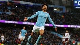 Манчестер Сити хочет предложить Сане новый контракт – на сделке настаивает сам Гвардиола