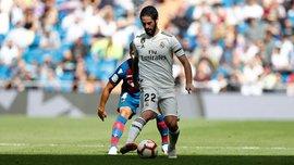 Реал – Леванте – 1:2 – видео голов и обзор матча