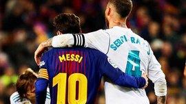 УЄФА хоче проводити матчі Ліги чемпіонів у вихідні дні