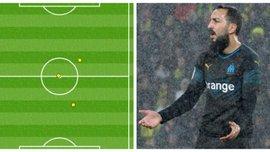 Призрачный матч Митроглу: ни один футболист за минимум 10 лет не касался мяча реже