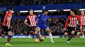 Челси – Саутгемптон – 0:0 – видеообзор матча