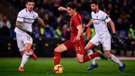 Рома – Милан – 1:1 – видео голов и обзор матча