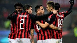 Милан – Кальяри – 3:0 – видео голов и обзор матча