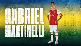 Арсенал підписав бразильського таланта