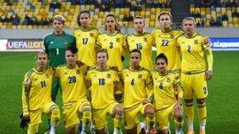 Женская испанская сборная по футболу
